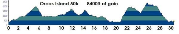 2013 orcas 50k profile